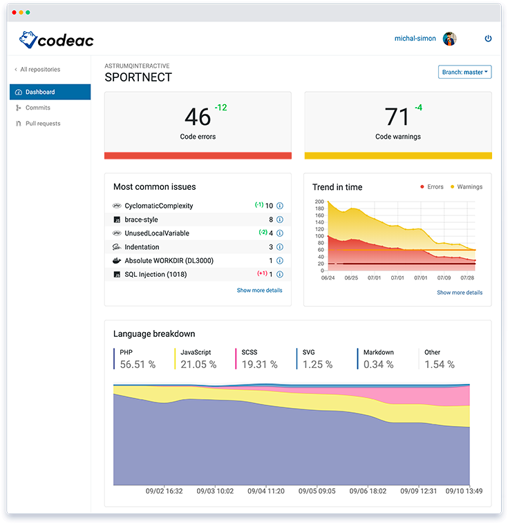 Codeac Dashboard